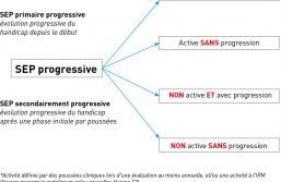 SEP progressive : réfléchir aux essais thérapeutiques de demain