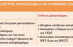 Syndrome d'amnésie épileptique transitoire et/ou pathologie neurodégénérative? La difficulté de poser un diagnostic